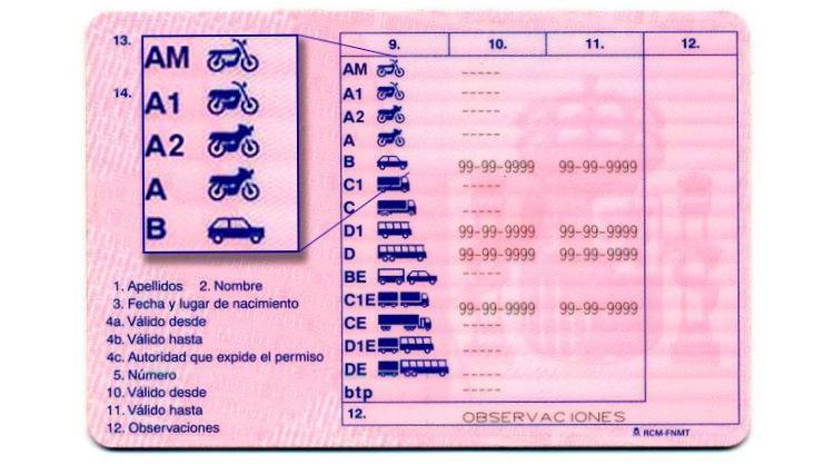 Carnet AM: conociendo el permiso para coches sin carnet